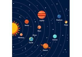 Sticker planète céleste