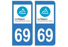 Département 69 Rhône-et-Loire