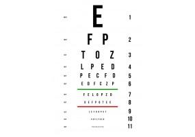 Sticker yeux lettres et chiffres